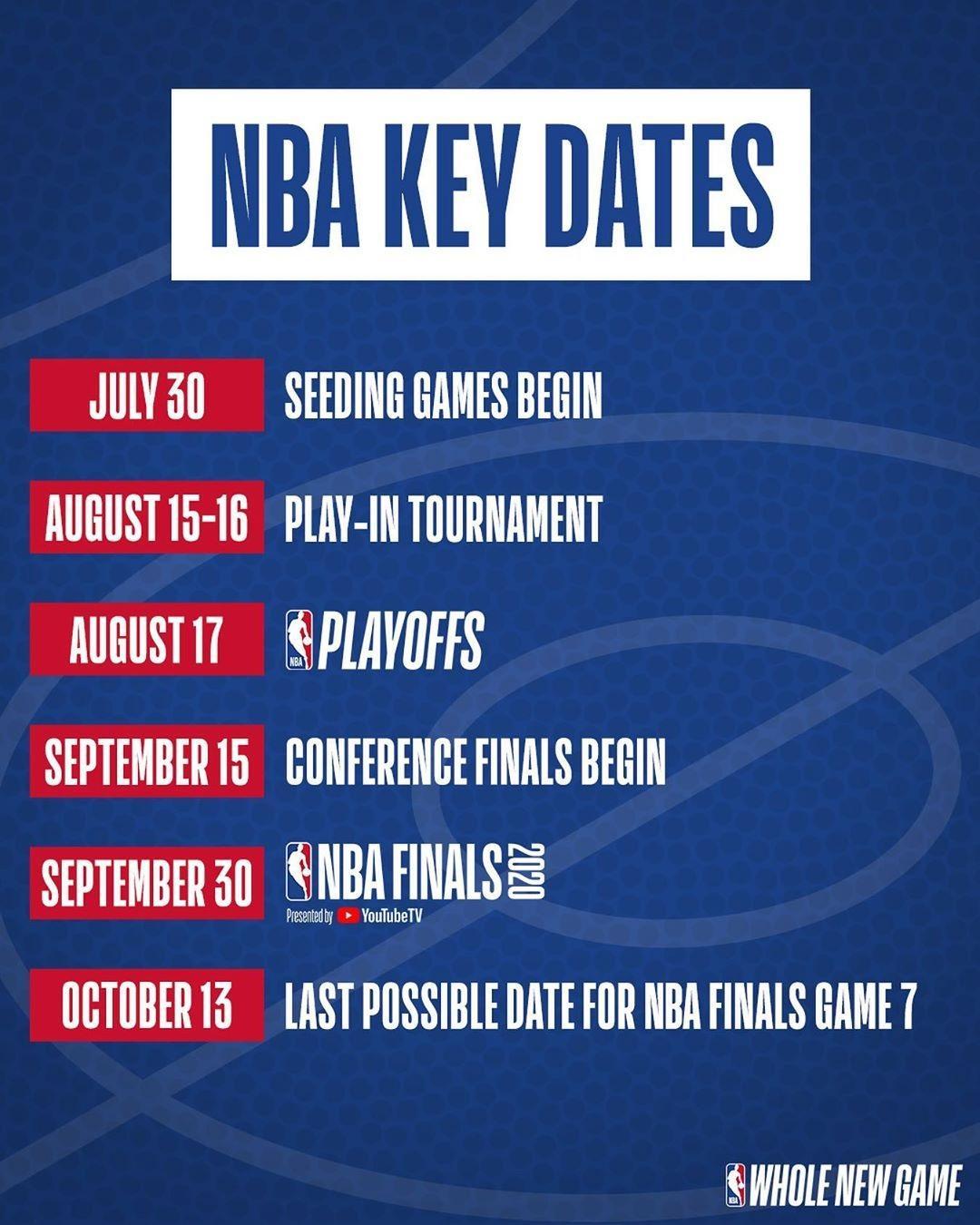 Novo calendário da NBA
