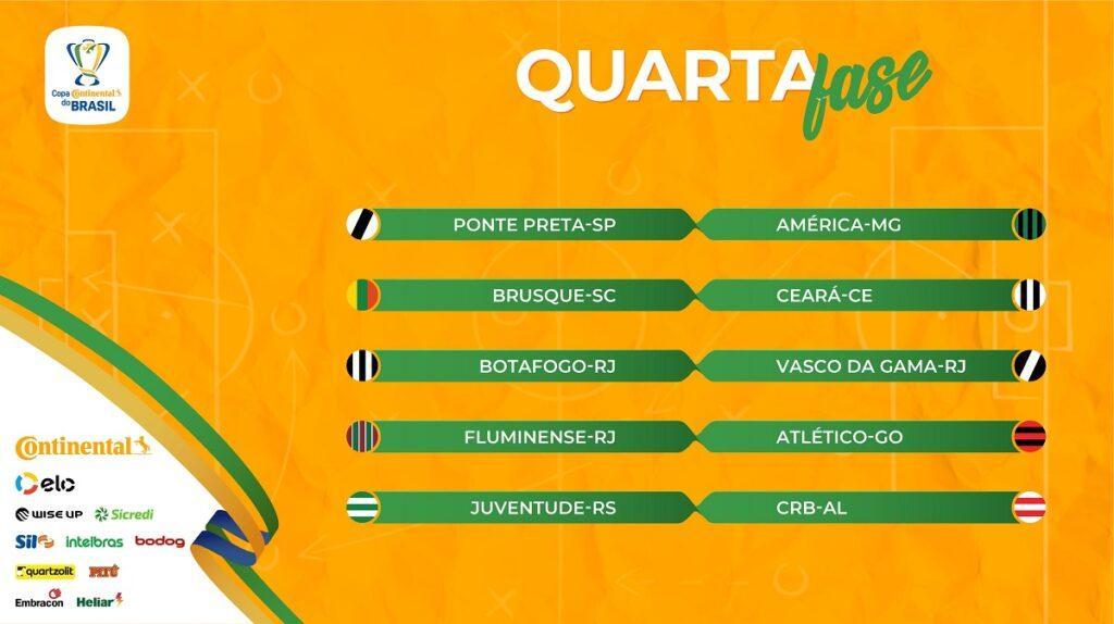 Tabela da Quarta Fase da Copa do Brasil, com o clássico carioca