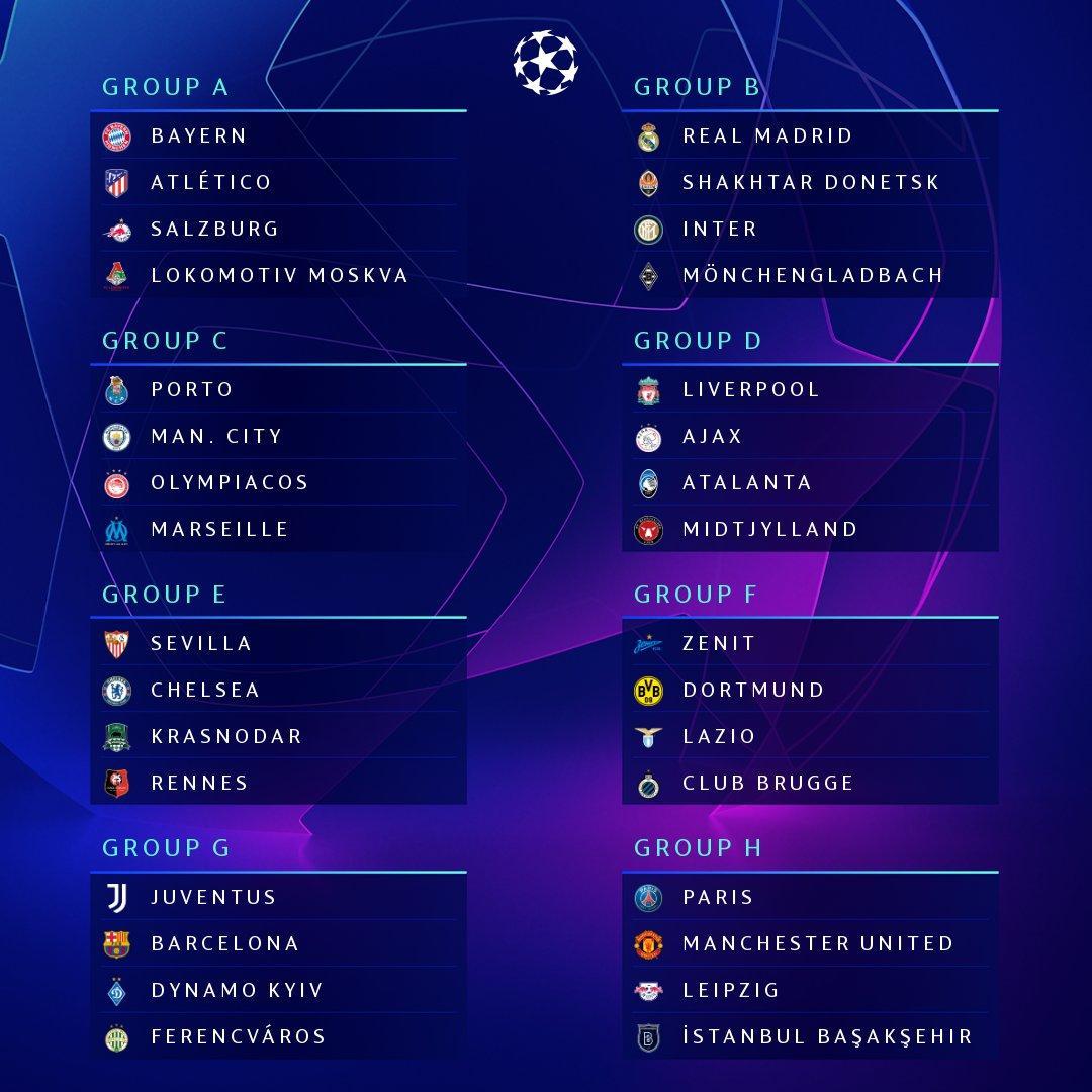Grupos da Champions League 2020/2021