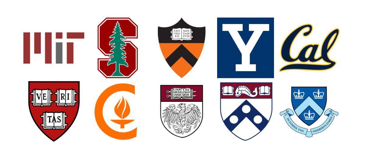 Melhores universidades do mundo Harvarrd MIT Stamford,