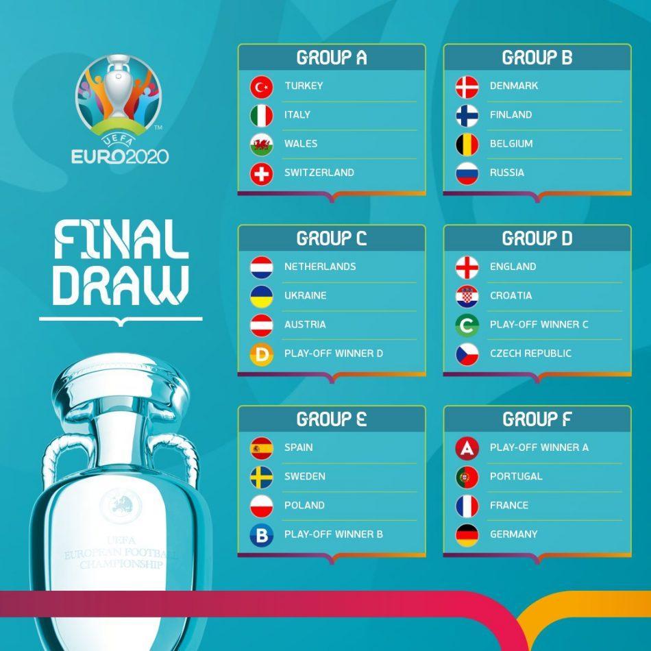 uefa eurocopa
