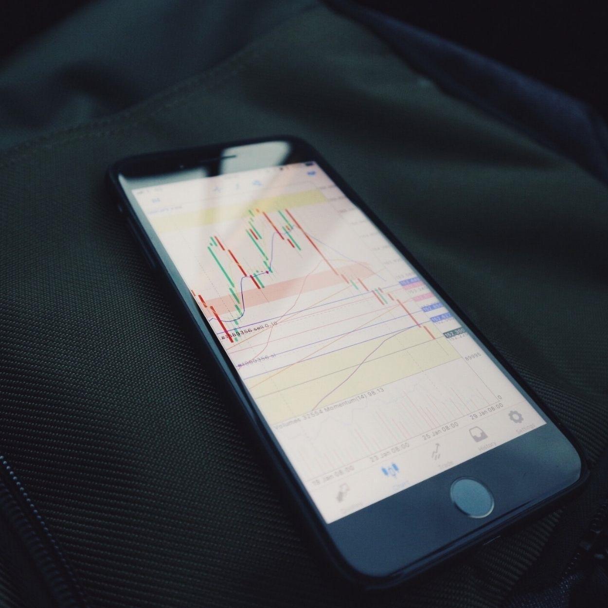 marcação a mercado