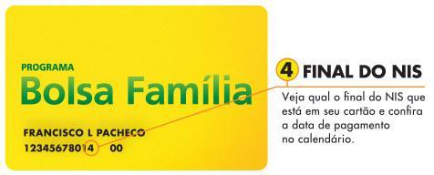 cartão do bolsa família com NIS para recebimento do auxílio emergencial