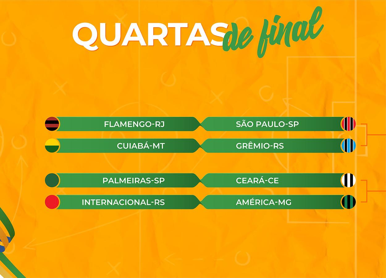 Chaveamento da Copa do Brasil