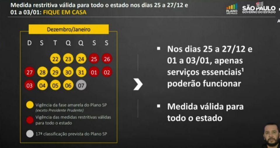 São Paulo fase amarela