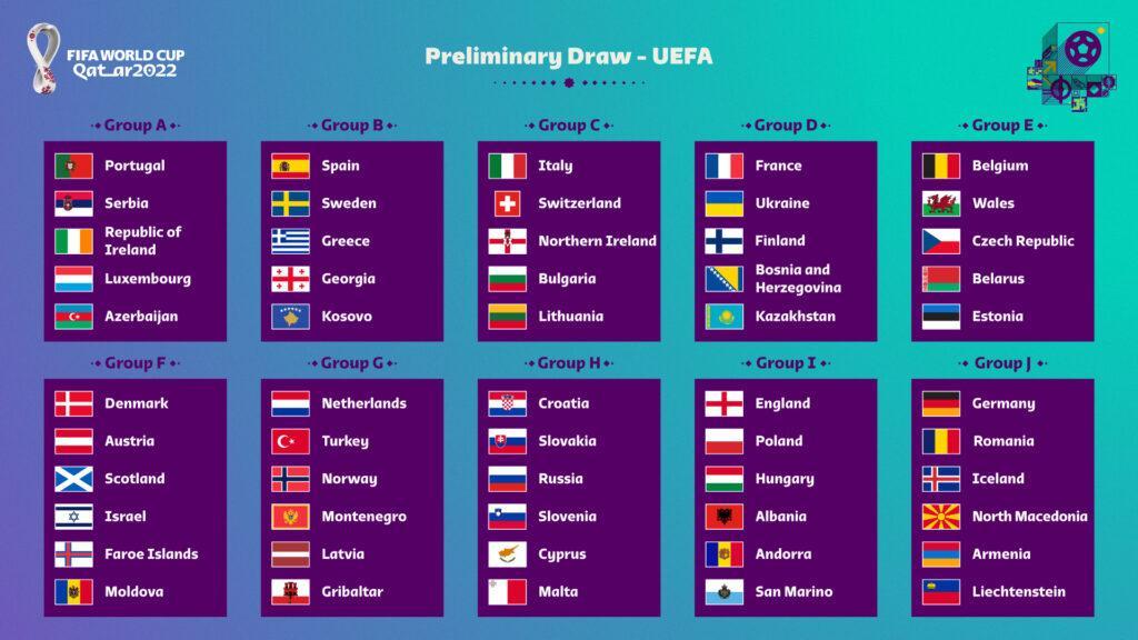 grupos eliminatórias da europa copa do mundo 2022