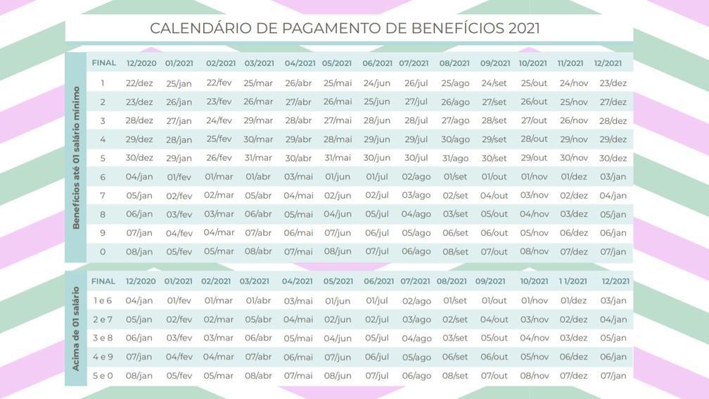 calendário inss 2021