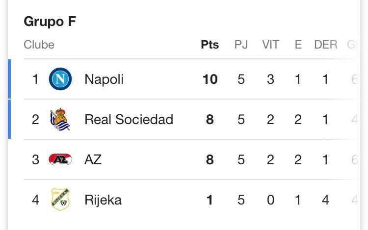 Napoli e Real Sociedad