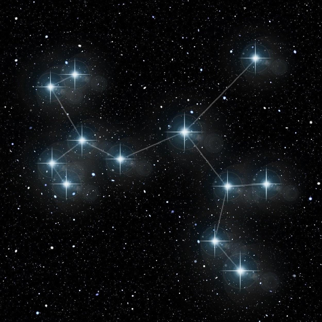 Céu no mapa astral