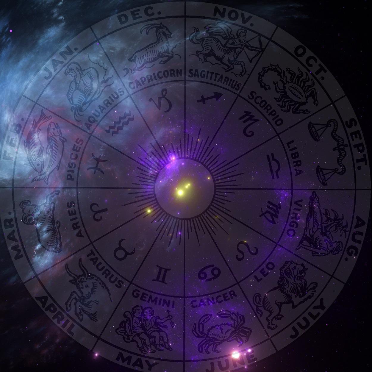Mapa astral signos