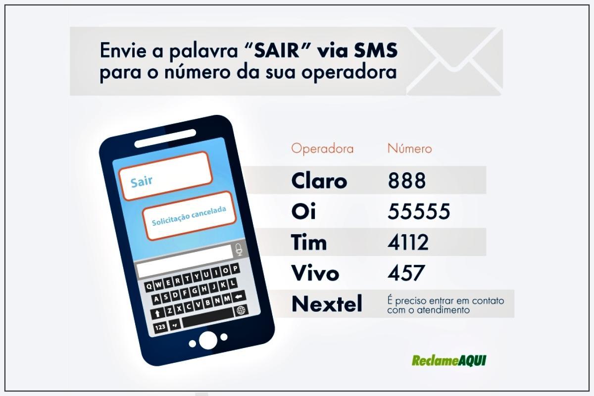 Como bloquear ligações telefônicas e SMS de operadoras?