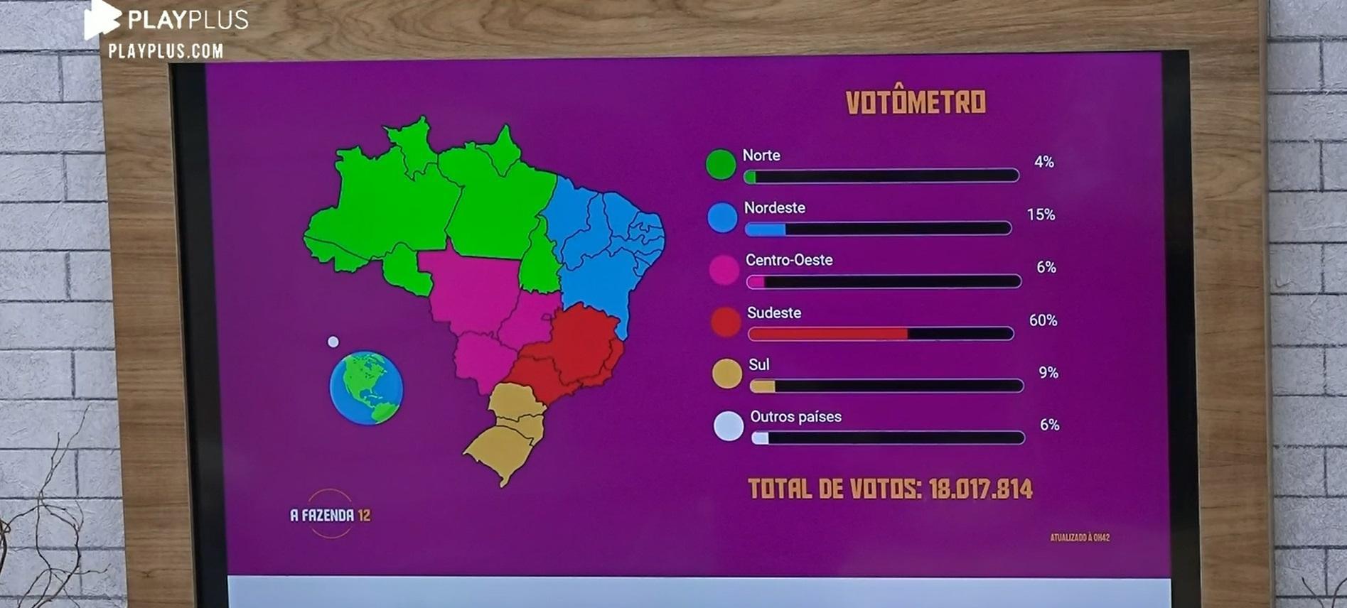 Imagem do votômetro de A Fazenda