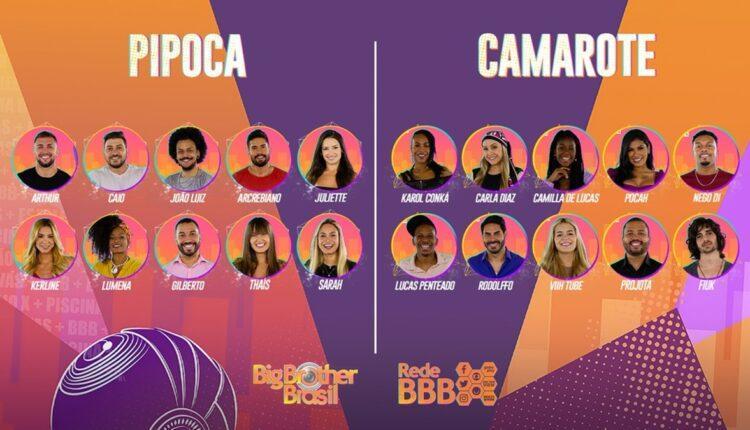 Imagem mostra mosaico com Elenco do BBB21 - enquete BBB e quem merece ganhar o bbb 21