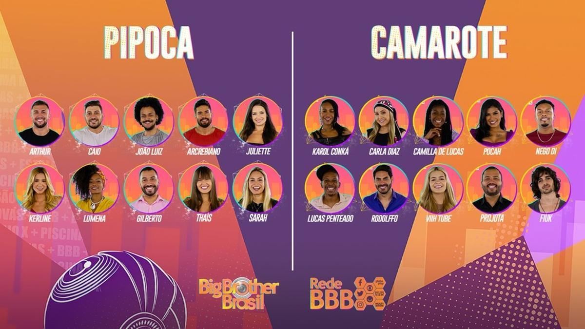 Imagem mostra mosaico com Elenco do BBB21 - enquete BBB 21 e quem merece ganhar o bbb 21