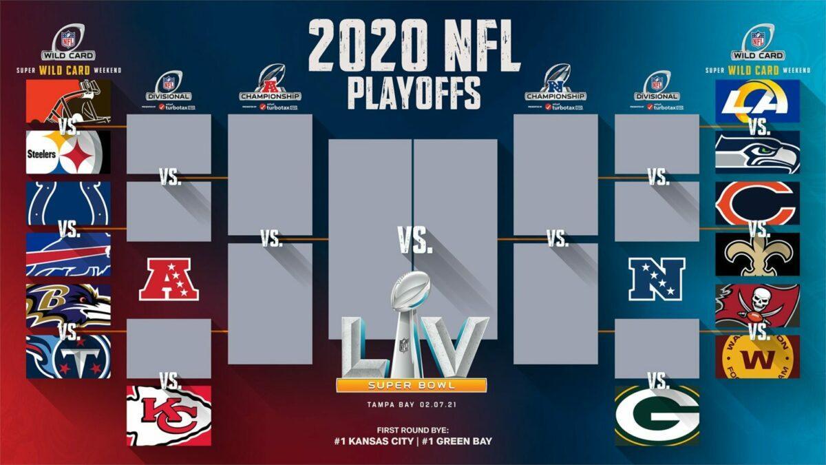 Confira os confrontos dos playoffs da NFL