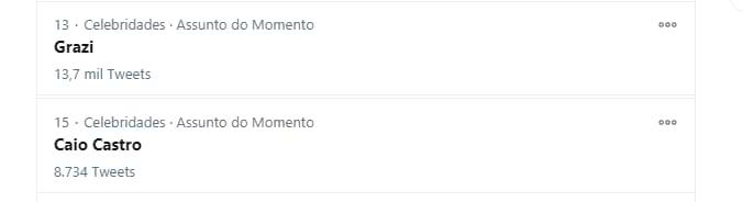 Nome de Grazi Massafera e Caio Castro ficou nos trends topics
