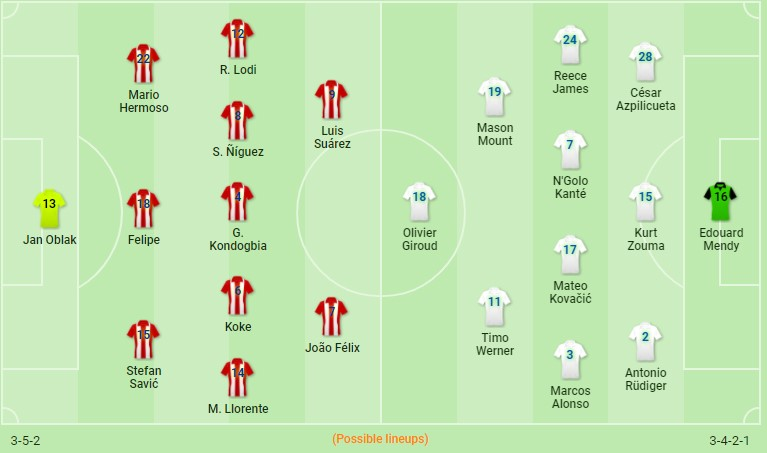 Atlético de Madrid x Chelsea