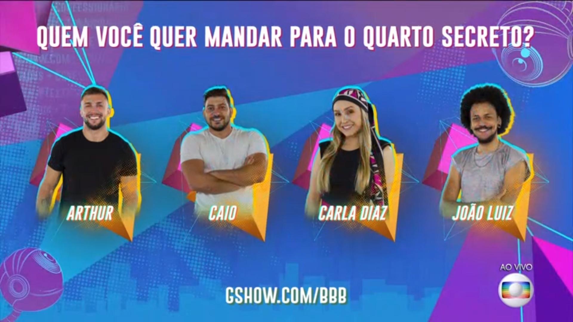 Arthur, Caio, Carla e João no paredão falso BBB21