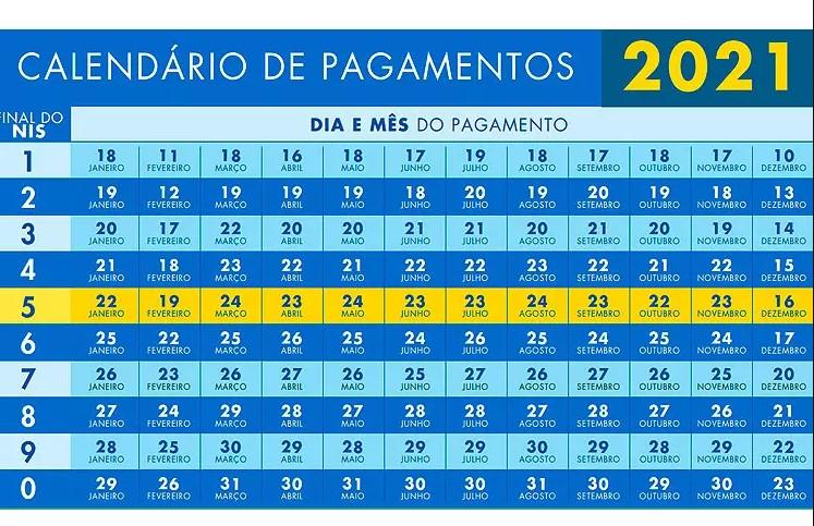 Calendario Bolsa Familia 2021 6ª Parcela Sera Liberada Em Setembro Dci